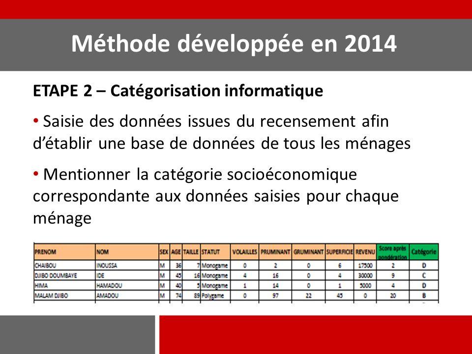Méthode développée en 2014 ETAPE 2 – Catégorisation informatique