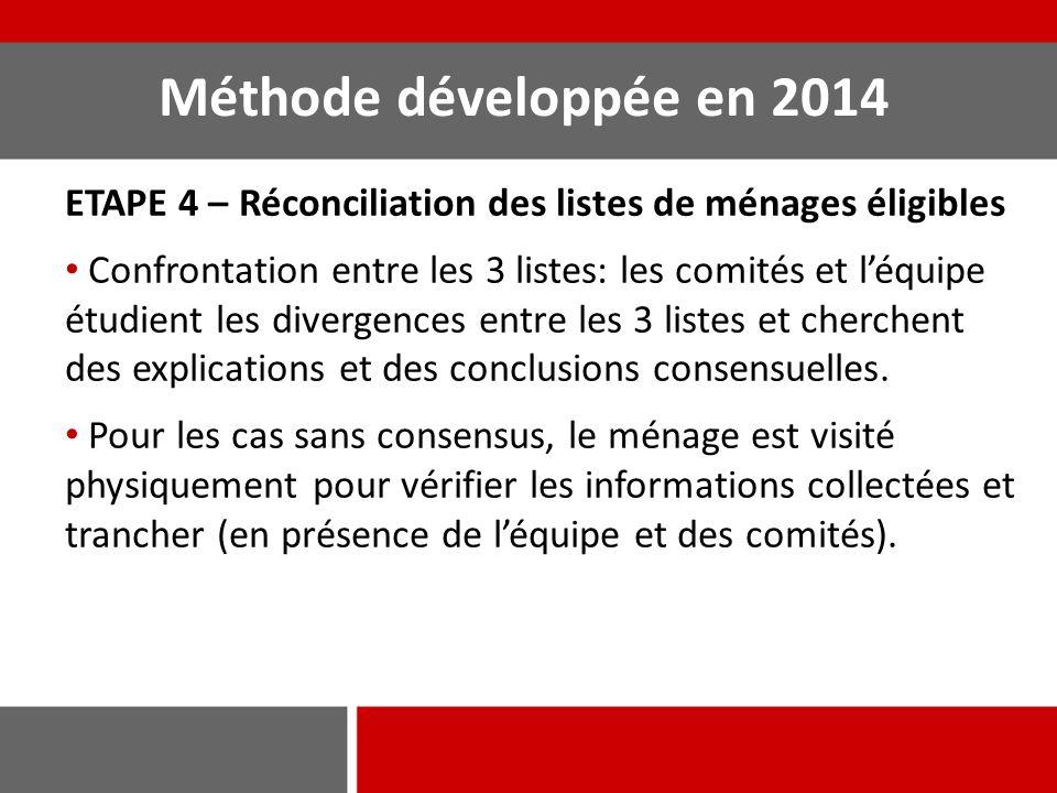 Méthode développée en 2014 ETAPE 4 – Réconciliation des listes de ménages éligibles.