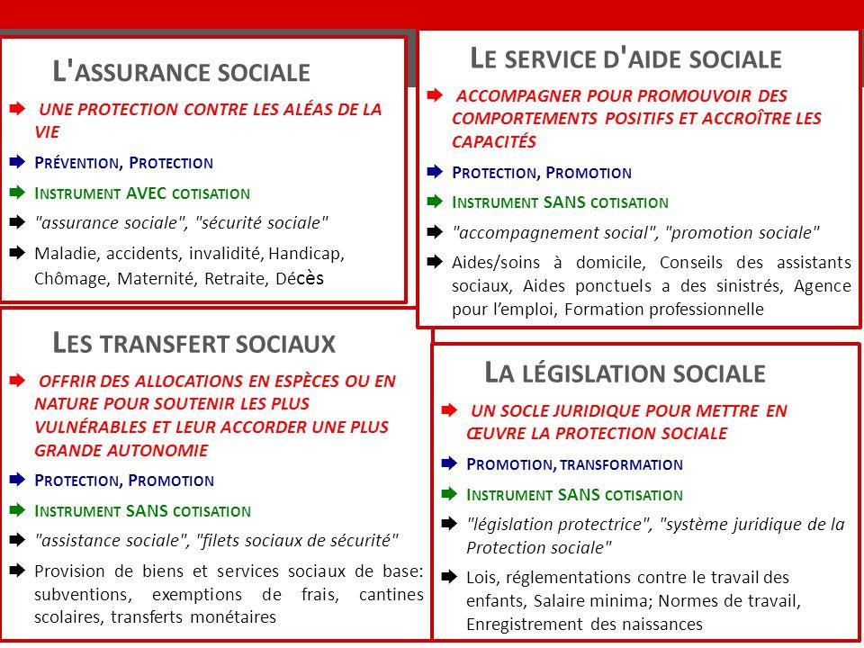 Le service d aide sociale L assurance sociale