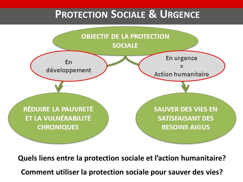 Protection Sociale & Urgence Objectif de la Protection Sociale