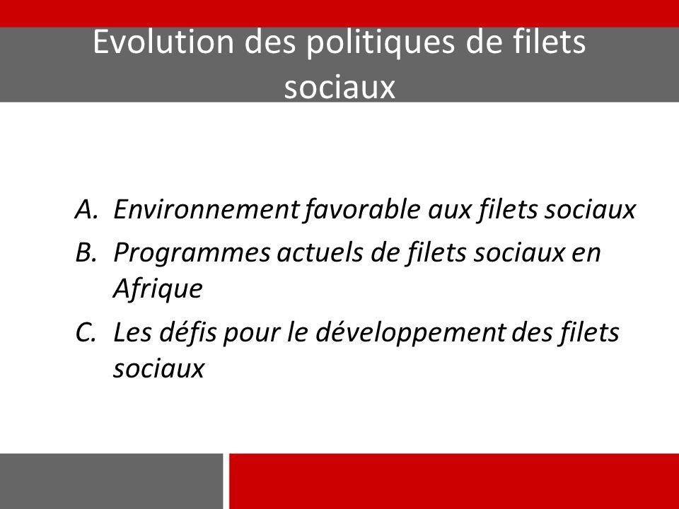 Evolution des politiques de filets sociaux