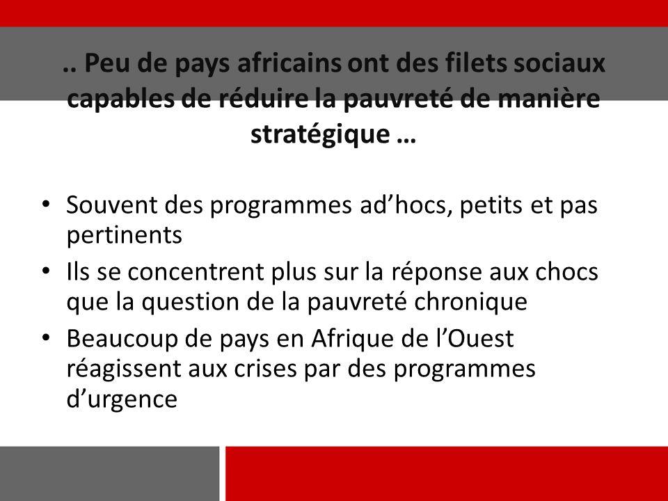 .. Peu de pays africains ont des filets sociaux capables de réduire la pauvreté de manière stratégique …