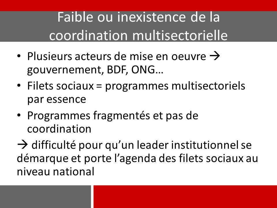 Faible ou inexistence de la coordination multisectorielle
