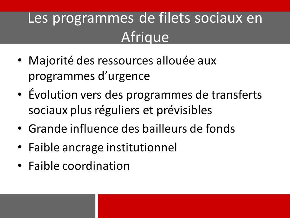 Les programmes de filets sociaux en Afrique
