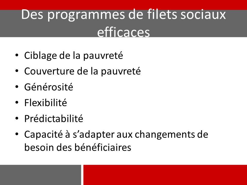 Des programmes de filets sociaux efficaces
