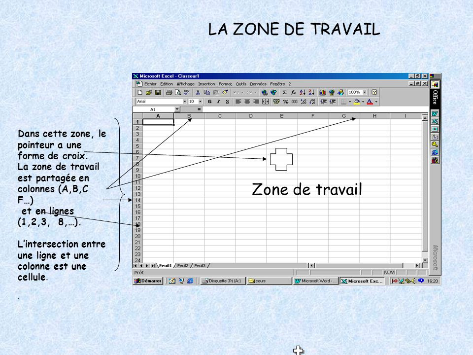 LA ZONE DE TRAVAIL Zone de travail