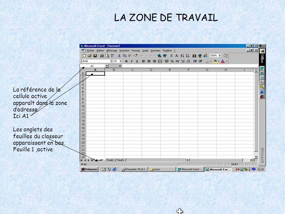 LA ZONE DE TRAVAIL La référence de la cellule active apparaît dans la zone d'adresse. Ici A1.