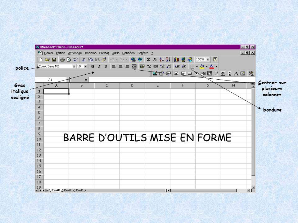 BARRE D'OUTILS MISE EN FORME