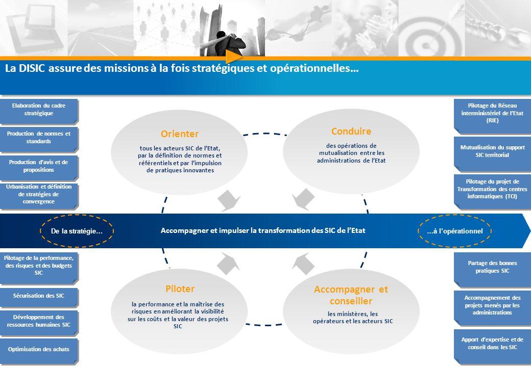 La DISIC assure des missions à la fois stratégiques et opérationnelles…
