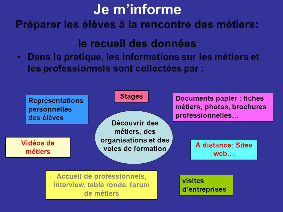 Je m'informe Préparer les élèves à la rencontre des métiers: le recueil des données