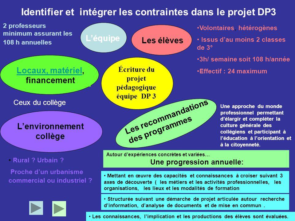 Identifier et intégrer les contraintes dans le projet DP3