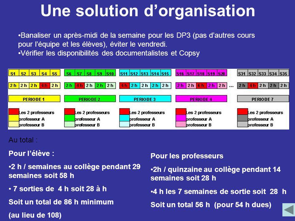 Une solution d'organisation