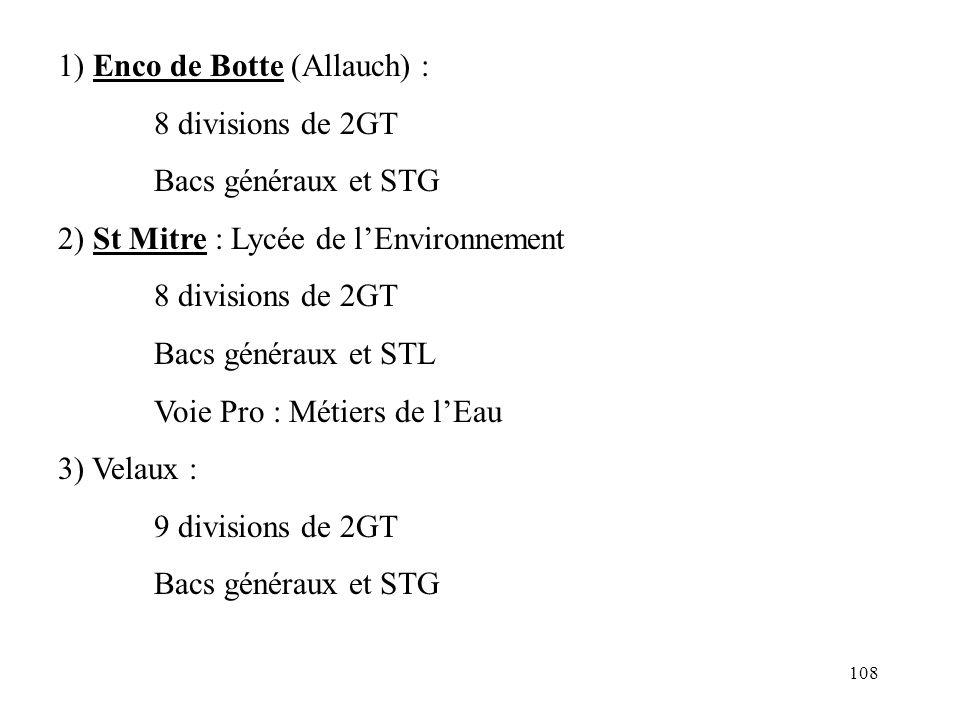 1) Enco de Botte (Allauch) :