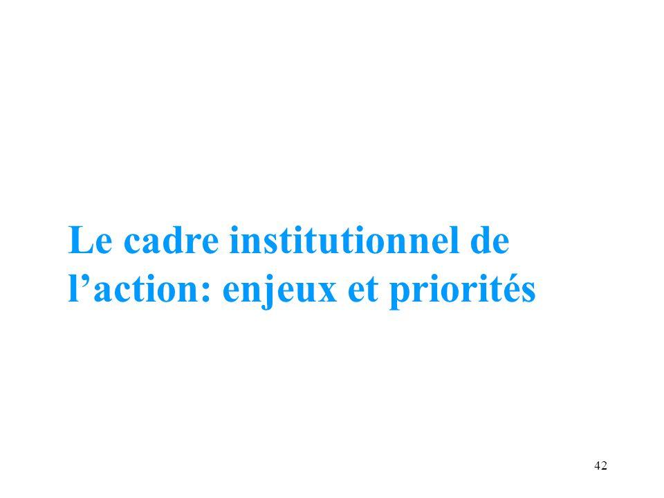 Le cadre institutionnel de l'action: enjeux et priorités