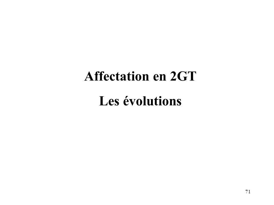 Affectation en 2GT Les évolutions
