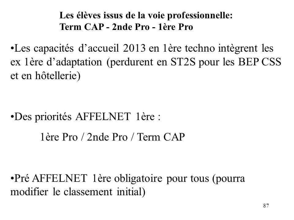 Des priorités AFFELNET 1ère : 1ère Pro / 2nde Pro / Term CAP