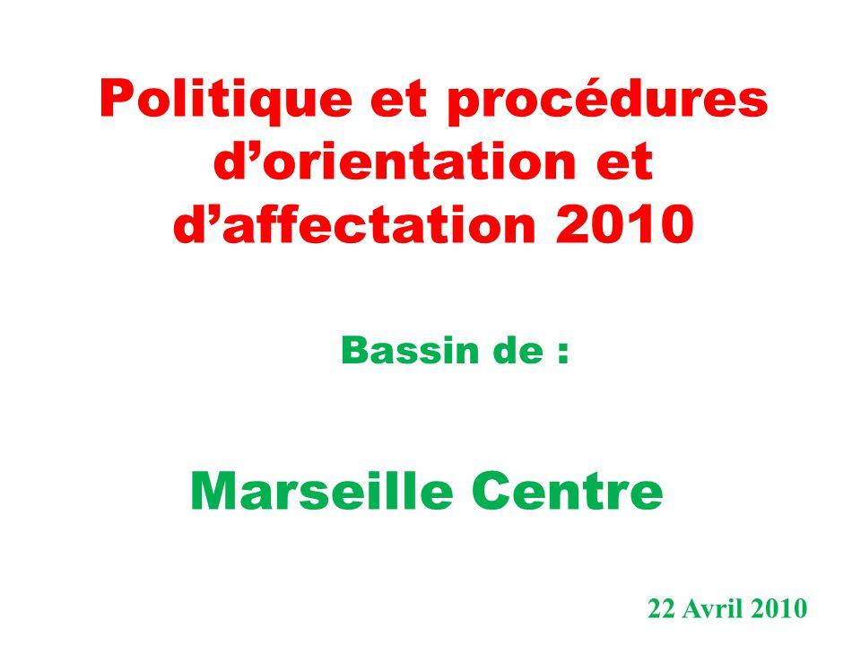 Politique et procédures d'orientation et d'affectation 2010