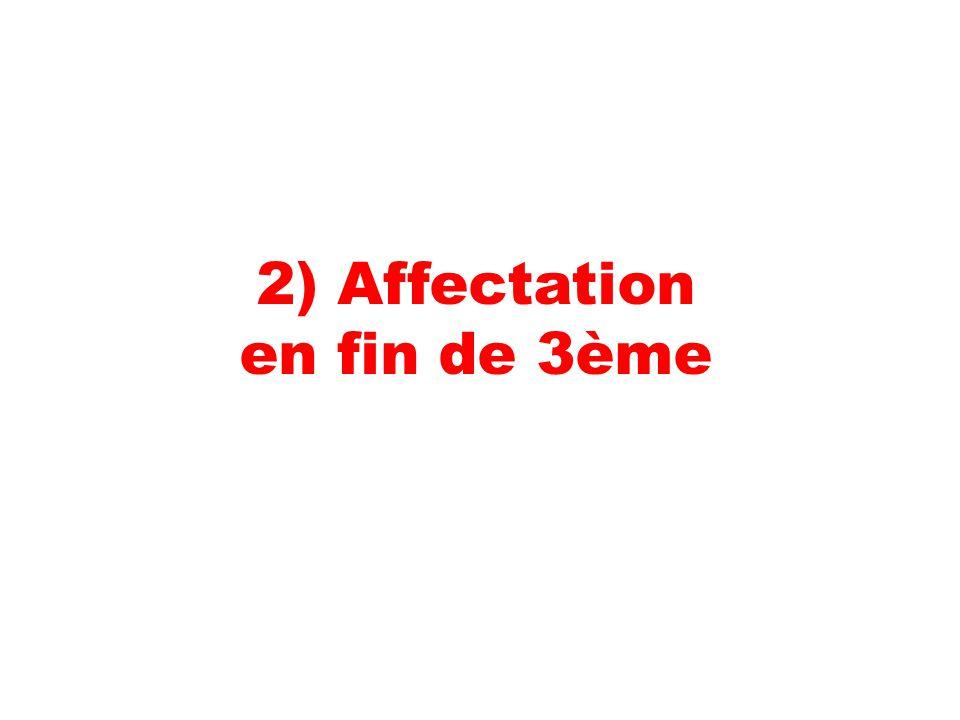 2) Affectation en fin de 3ème