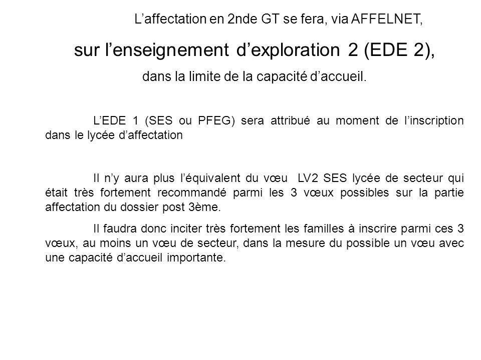 sur l'enseignement d'exploration 2 (EDE 2),