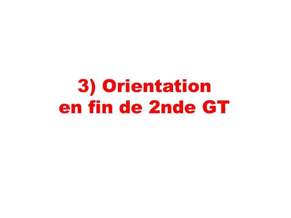 3) Orientation en fin de 2nde GT
