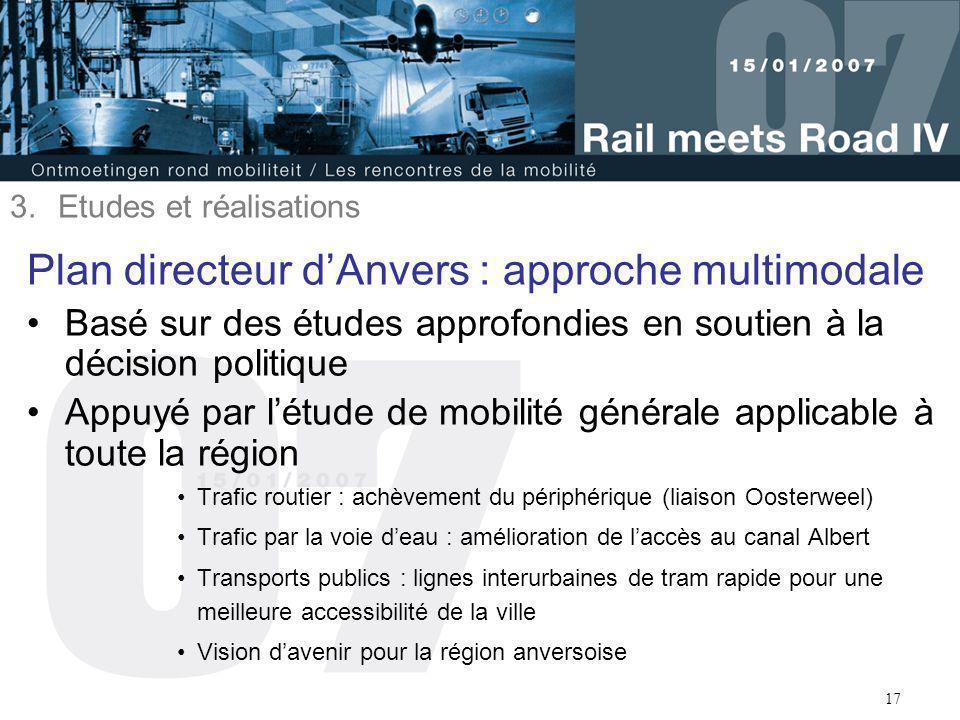 Plan directeur d'Anvers : approche multimodale
