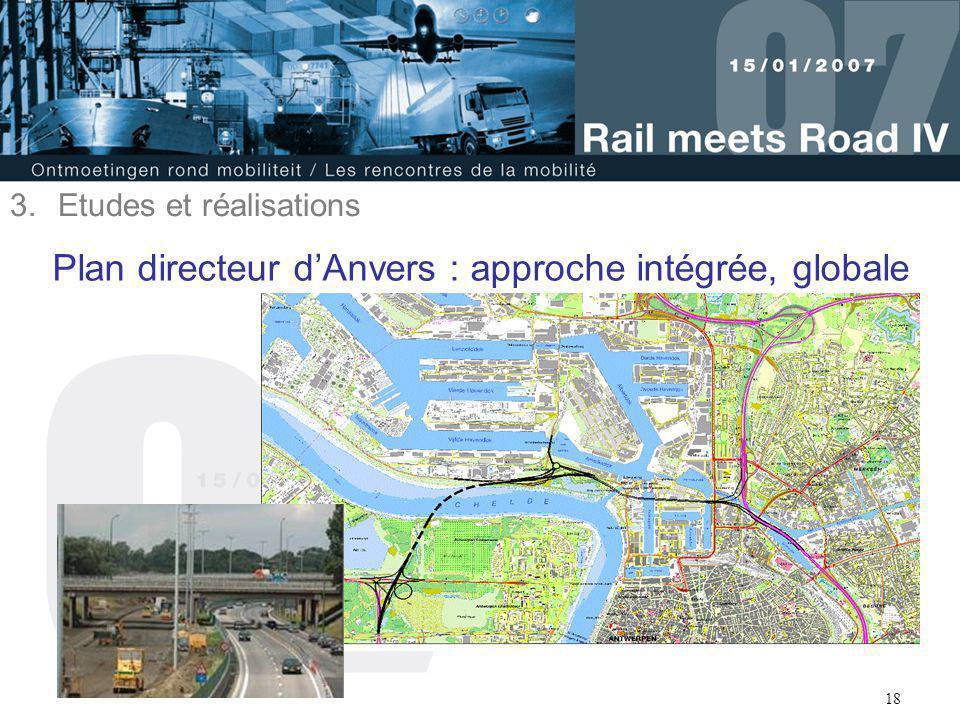 Plan directeur d'Anvers : approche intégrée, globale
