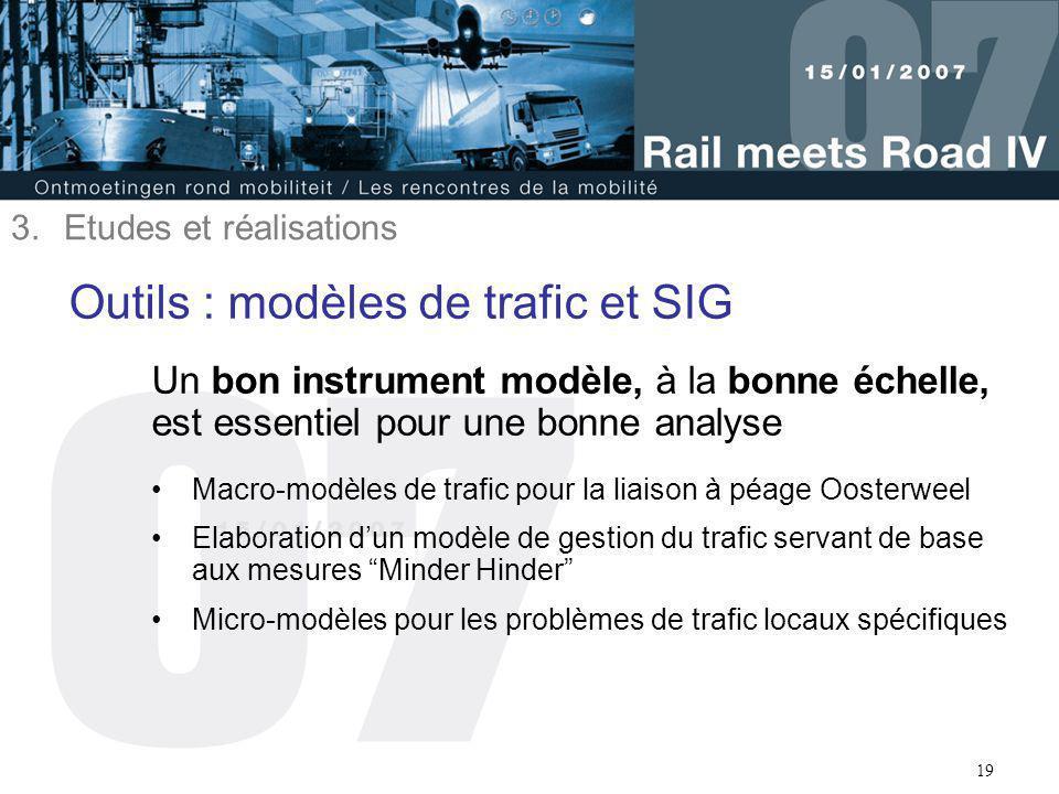 Outils : modèles de trafic et SIG