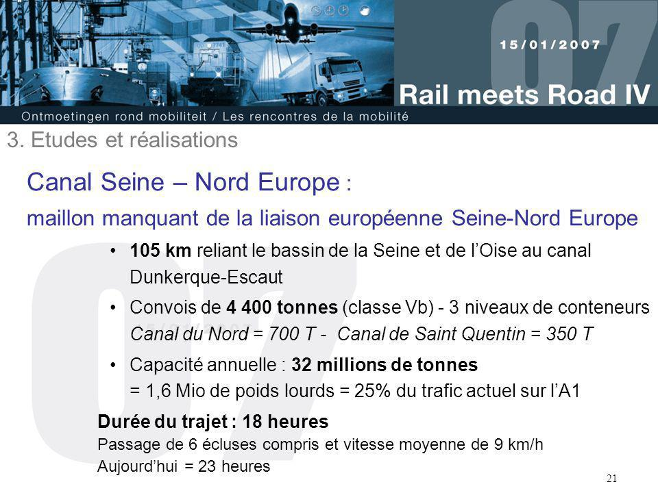 Canal Seine – Nord Europe :