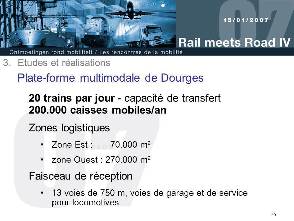 20 trains par jour - capacité de transfert 200.000 caisses mobiles/an