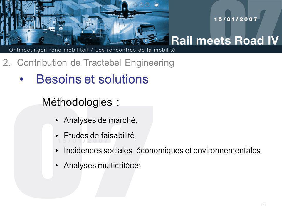 Besoins et solutions Méthodologies :