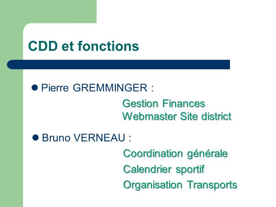 CDD et fonctions Pierre GREMMINGER :