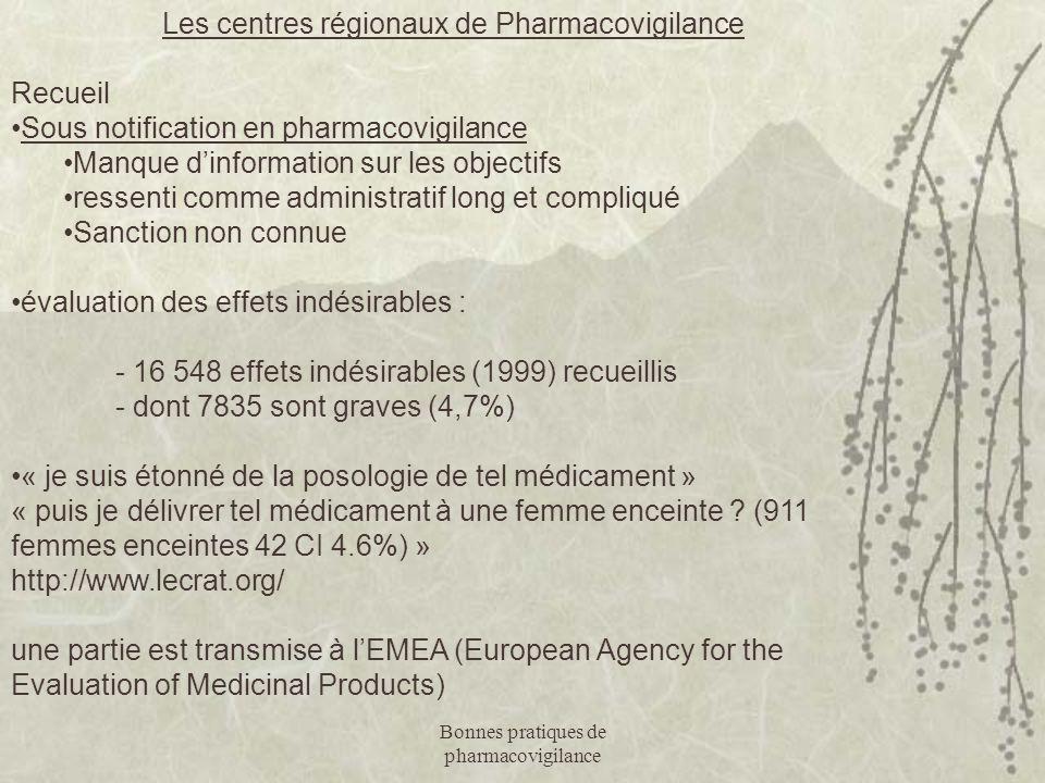 Les centres régionaux de Pharmacovigilance Recueil