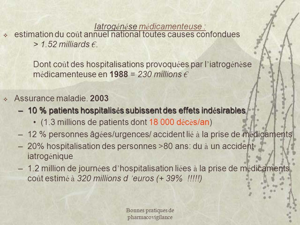 Iatrogénése médicamenteuse :