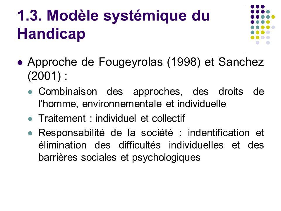 1.3. Modèle systémique du Handicap