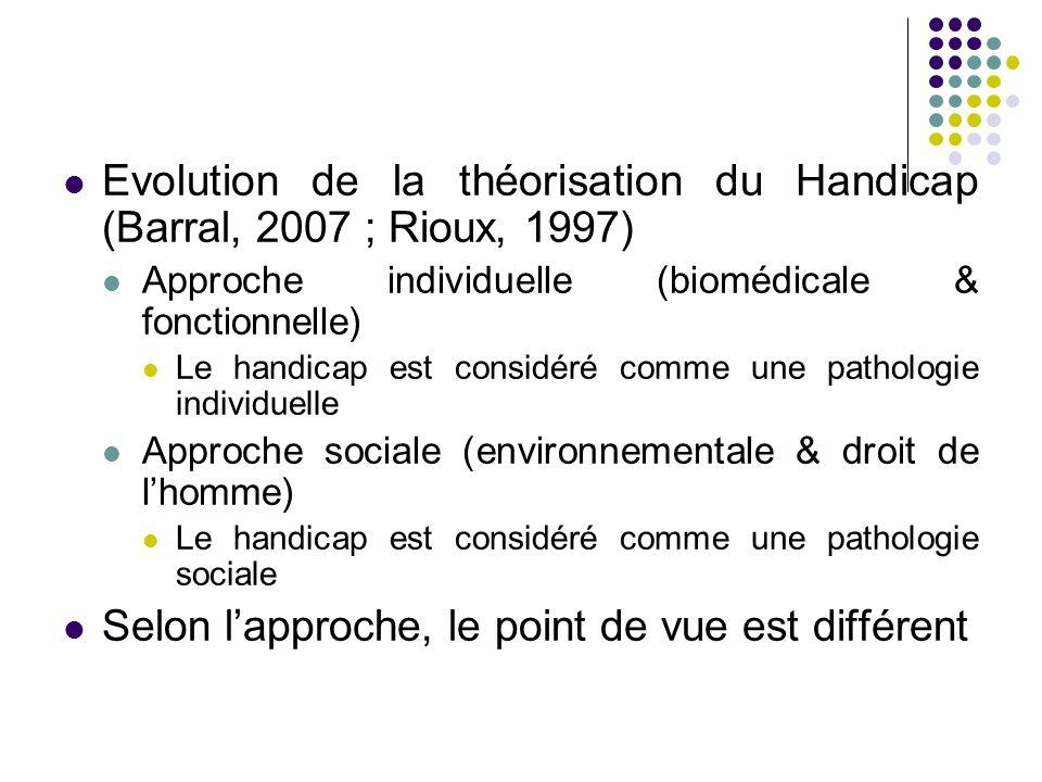 Evolution de la théorisation du Handicap (Barral, 2007 ; Rioux, 1997)