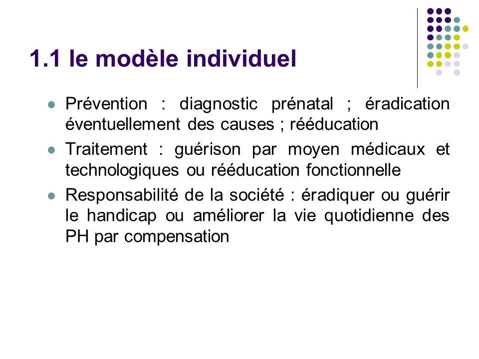 1.1 le modèle individuel Prévention : diagnostic prénatal ; éradication éventuellement des causes ; rééducation.