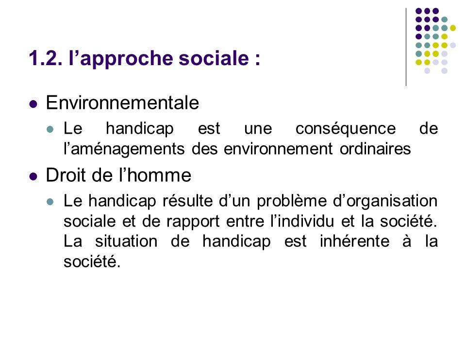 1.2. l'approche sociale : Environnementale Droit de l'homme