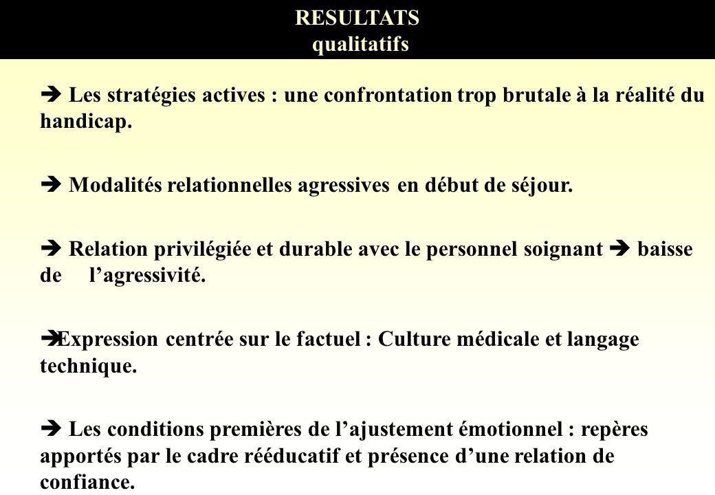 RESULTATS qualitatifs