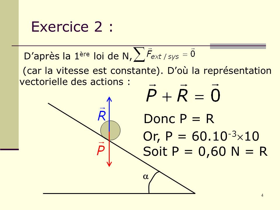 Exercice 2 : Donc P = R Or, P = 60.10-310 Soit P = 0,60 N = R