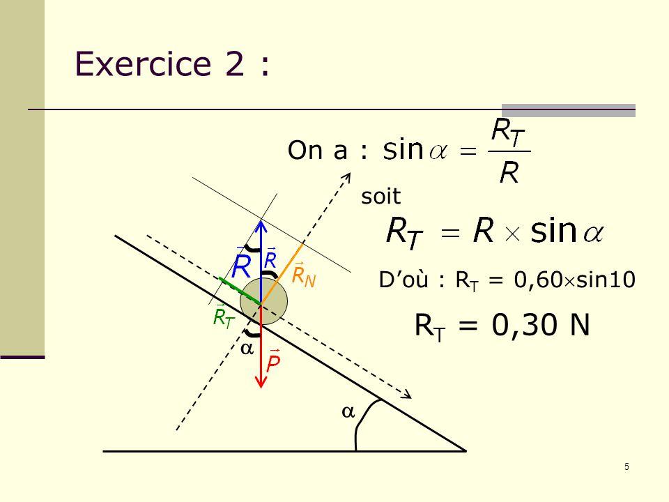 Exercice 2 : On a : soit a D'où : RT = 0,60sin10 RT = 0,30 N a