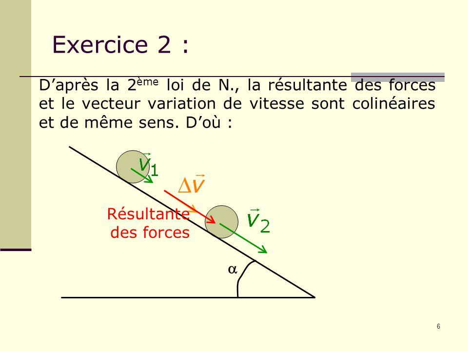 Exercice 2 : D'après la 2ème loi de N., la résultante des forces et le vecteur variation de vitesse sont colinéaires et de même sens. D'où :