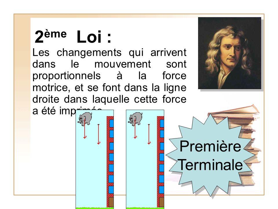 2ème Loi : Première Terminale