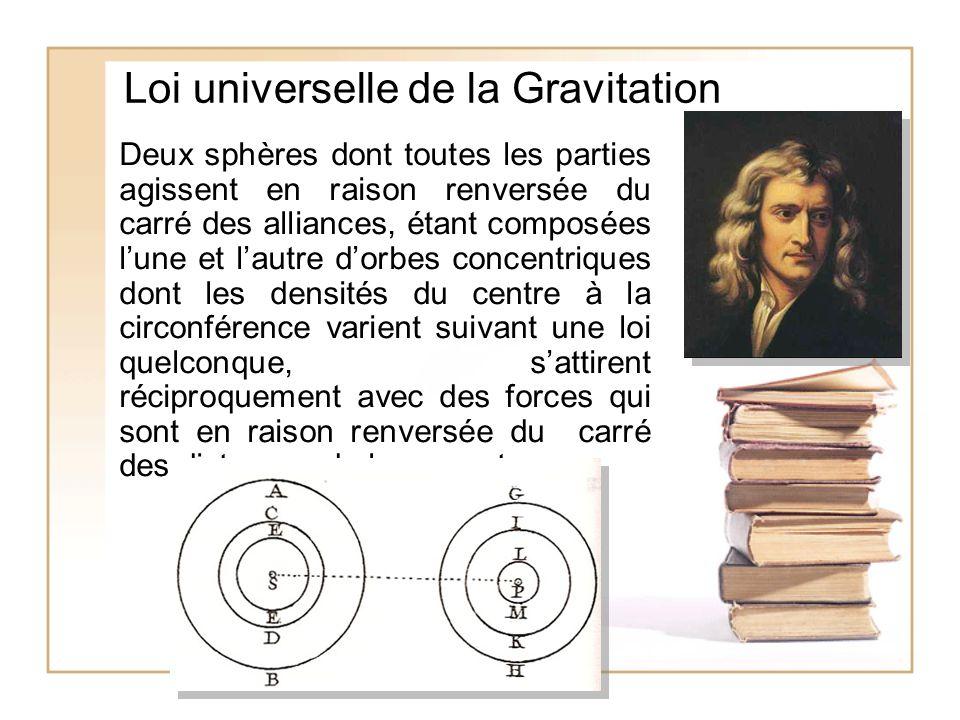 Loi universelle de la Gravitation