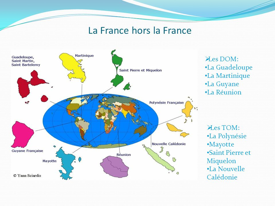 La France hors la France