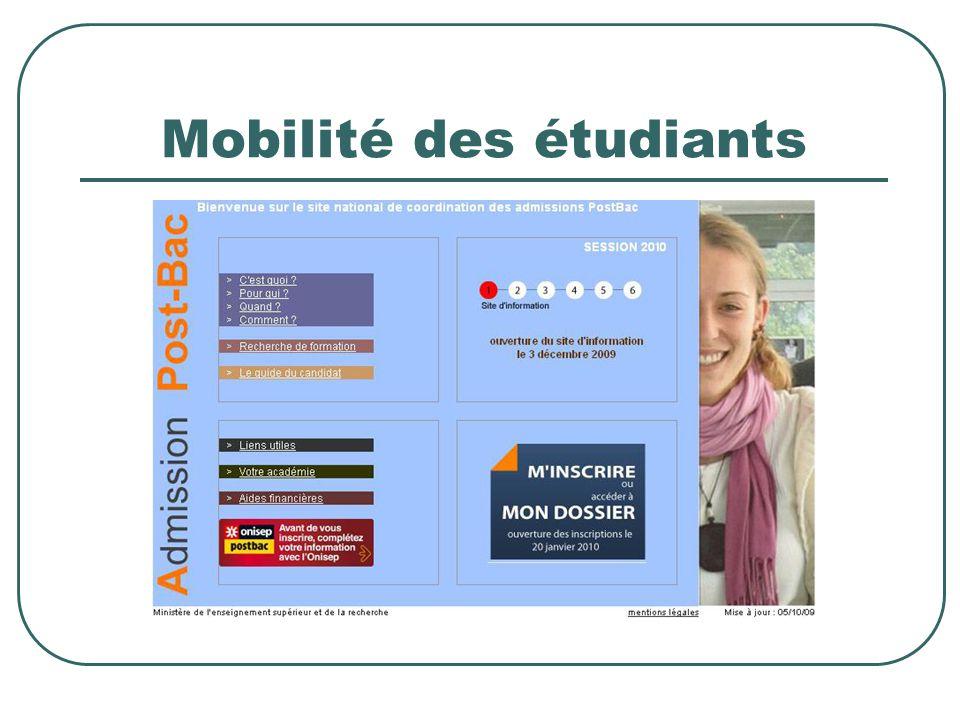 Mobilité des étudiants