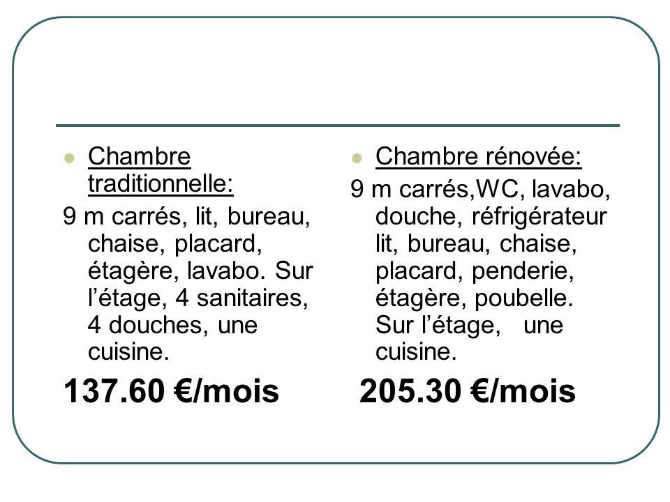 137.60 €/mois 205.30 €/mois Chambre traditionnelle:
