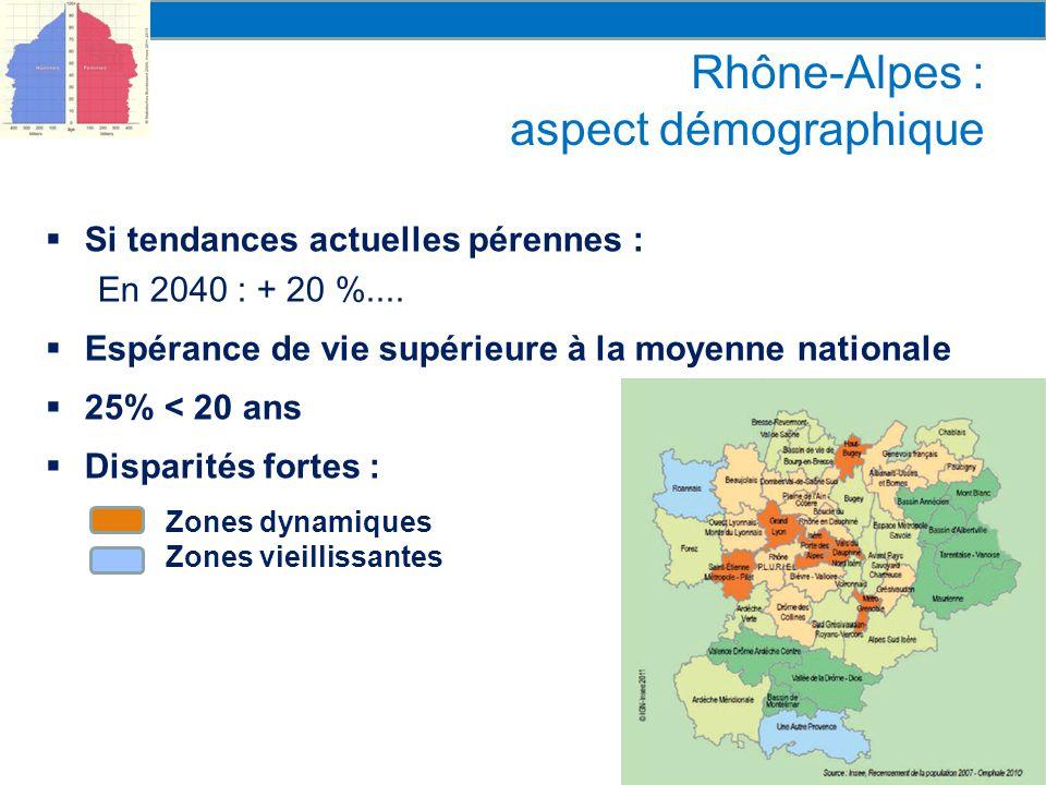Rhône-Alpes : aspect démographique