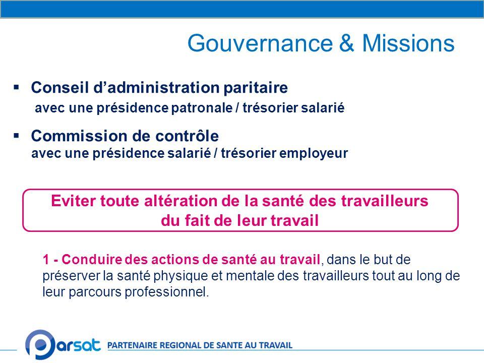 Gouvernance & Missions