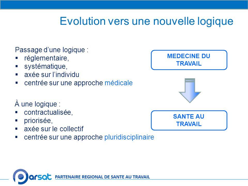 Evolution vers une nouvelle logique