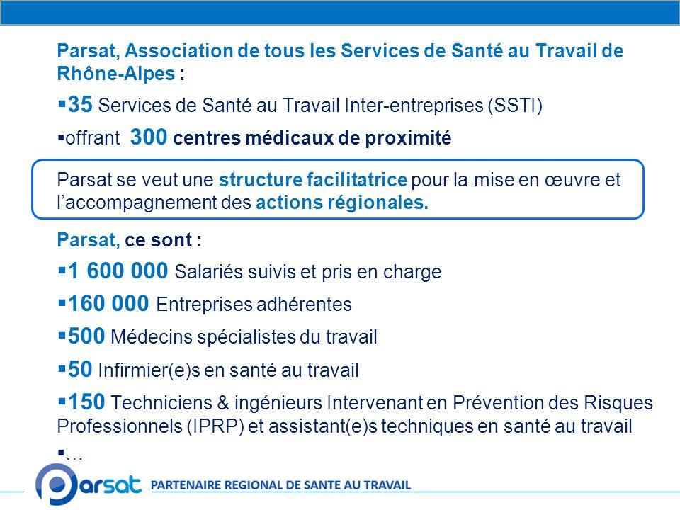 35 Services de Santé au Travail Inter-entreprises (SSTI)